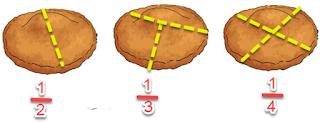 kue cucur dibagi dua tiga empat www.simplenews.me