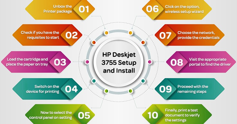 Hp Deskjet 3755 Wireless Setup