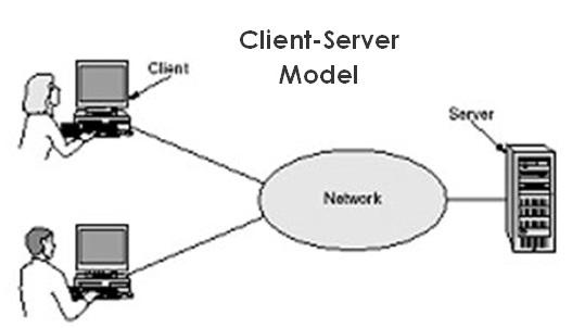 Pengertian dedicated server adalah y