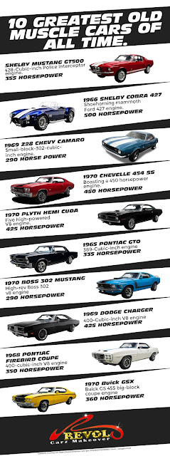 10 Greatest Muscle Cars Of All Time
