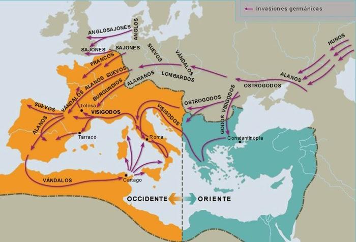 Las invasiones del Imperio Romano