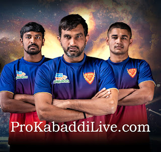 Dabang Delhi Full Squads | Dabang Delhi Team 2019 | Dabang Delhi Squad Season 7