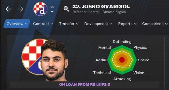 Josko Gvardiol Football Manager 2021 FM21 FM2021