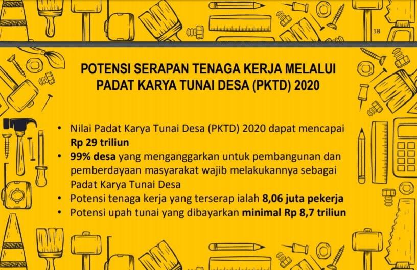 Potensi Serapan Tenaga Kerja Melalui Padat Karya Tunai Desa  Potensi Serapan Tenaga Kerja Melalui Padat Karya Tunai Desa (PKTD) 2020