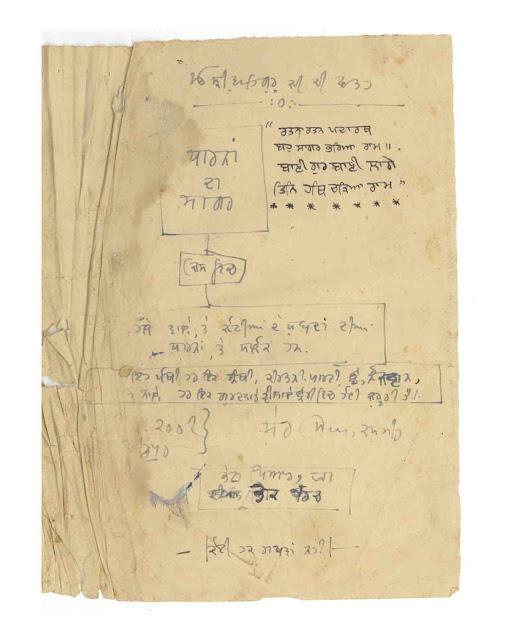Dharnaa da Sagar - Sher Singh MSc Kashmir