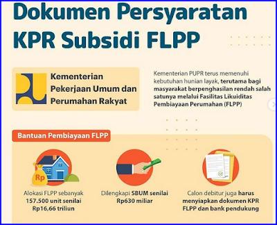 KPR FLPP
