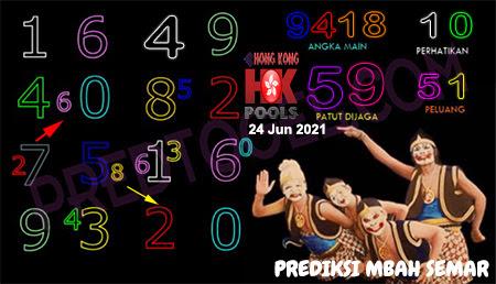 Prediksi Mbah Semar HK Kamis 24 Juni 2021