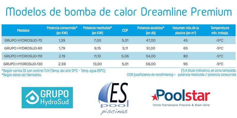 Modelos de bomba de calor de piscina Dreamline Premium 70kw de PoolStar - De venta en Espool Piscinas