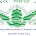 4103 Posts Food Corporation of India Recruitment 2020 (FCI ) : www.fcijobsportal.com