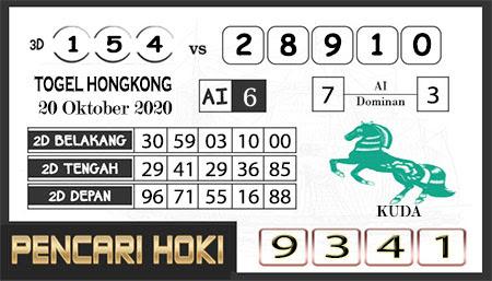 Prediksi Pencari Hoki Group Hk Selasa 20 Oktober 2020
