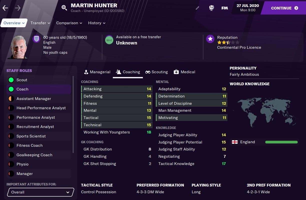 Martin Hunter Football Manager 2021