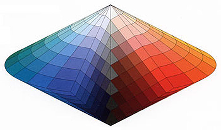 300+ Years of Color Theory: Basic Color