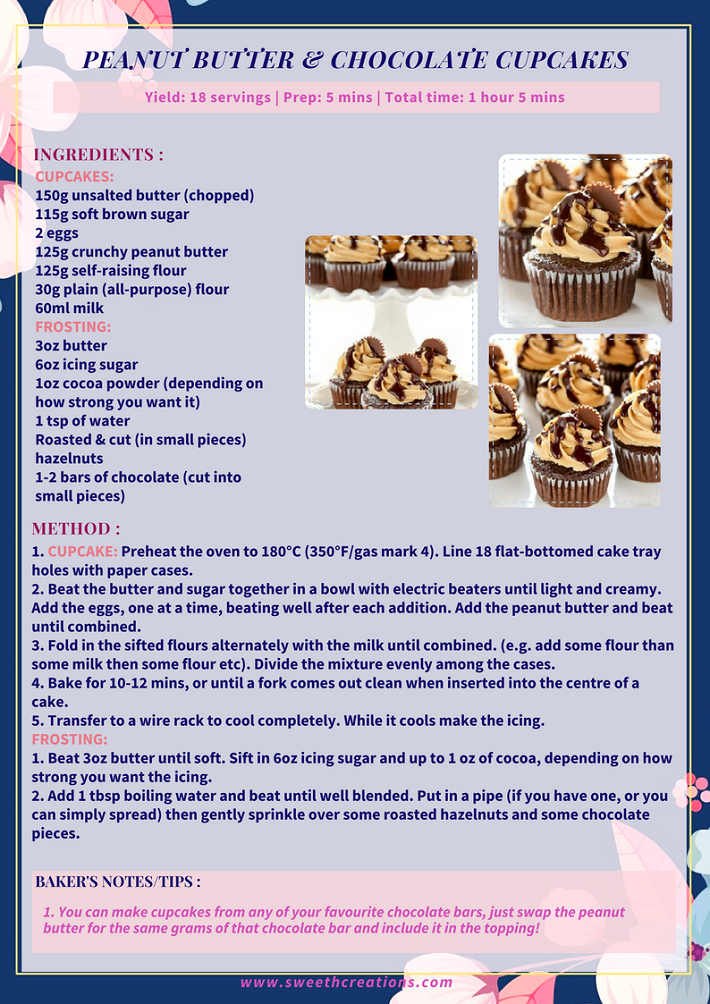 PEANUT BUTTER & CHOCOLATE CUPCAKES RECIPE