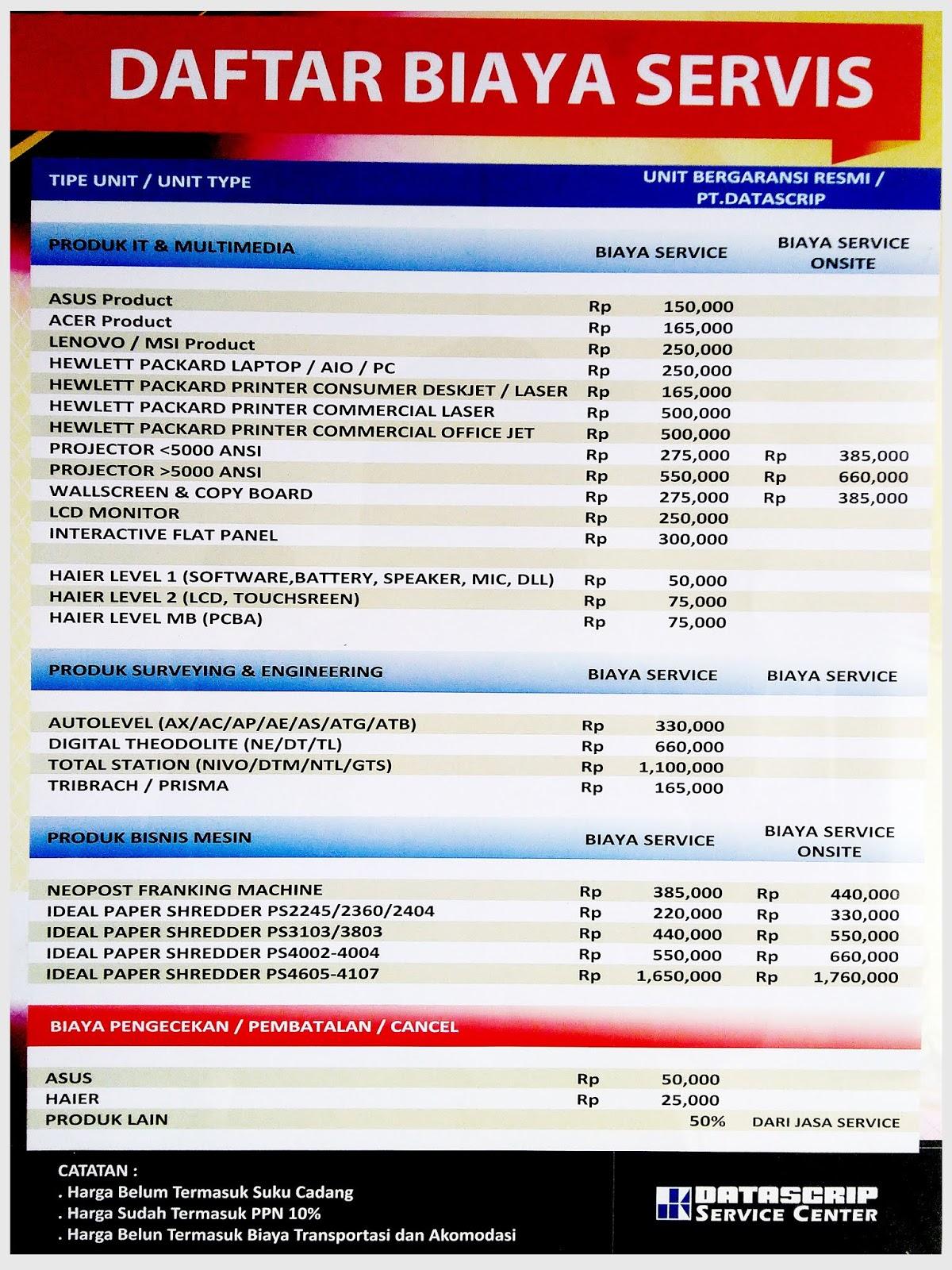 ASUS Authorized Service Partner Bekasi | Service Center