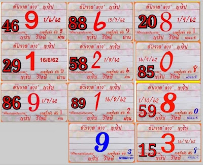 Thai lotto VIP tips lottery Facebook 3up htf total 01 November 2019