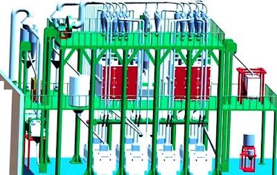 Turkey Flour Mill Machine