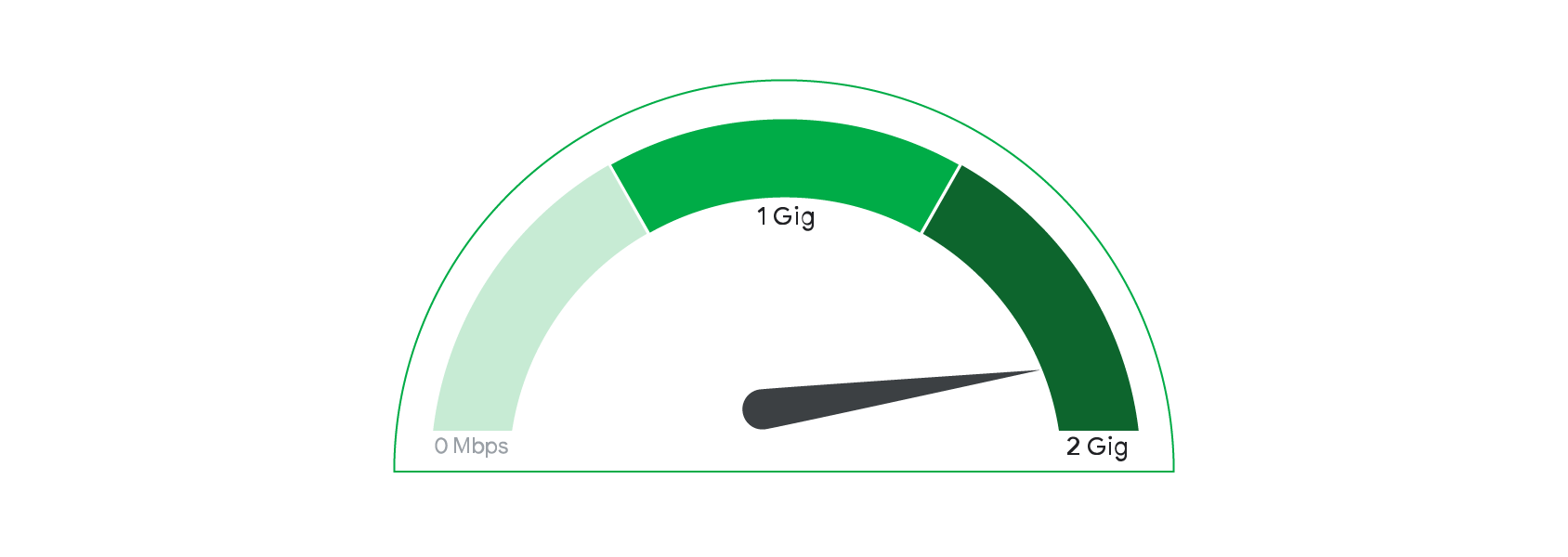 In USA la fibra di Google arriva alla velocità di 2 Gbps!
