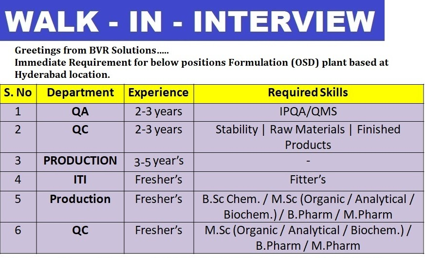 Requirement ITI and Graduates Candidates For Formulation (OSD) Plant Based at Hyderabad Location    Walk In Interview
