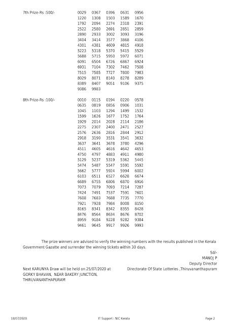 Kerala Lottery Results 18-07-2020 Karunya KR-457 Lottery Result_keralalotteries.net-0002