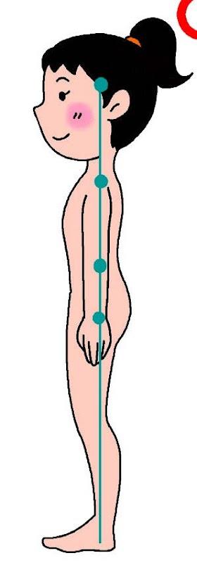 小腹凸凸?早晚各做30秒這個動作,骨盆正了就會瘦