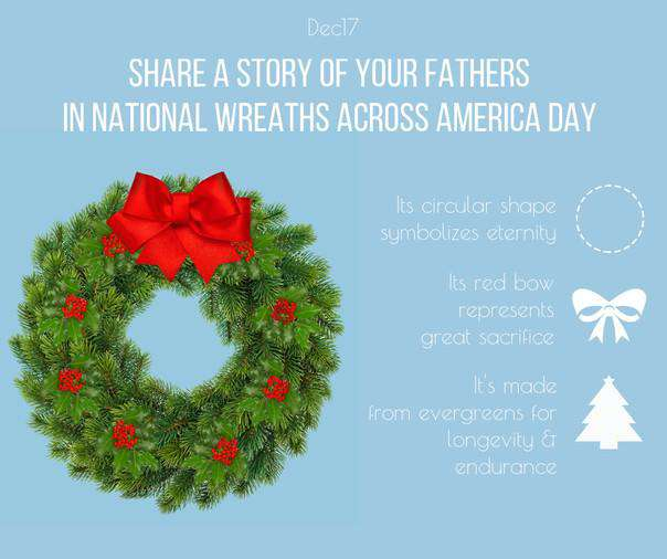 National Wreaths Across America Day Wishes Pics