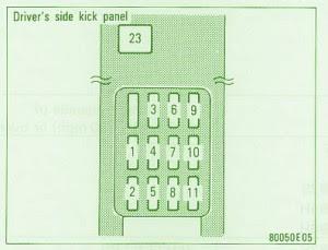 Identify diagram: Fuse Box Toyota 1997 Corolla Kick Panel