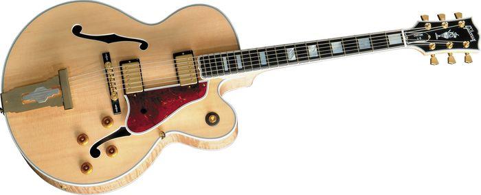 About John Mayer John Mayer Guitars