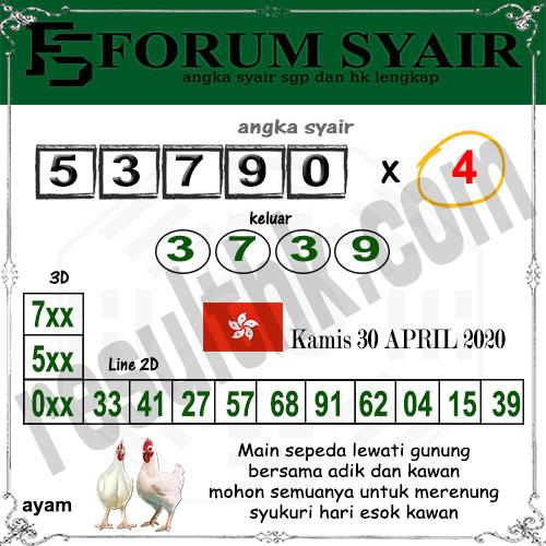 Prediksi HK Hari Ini 30 April 2020 - Forum Syair HK