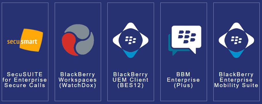 A BlackBerry no Brasil, aparelhos e softwares onde comprar