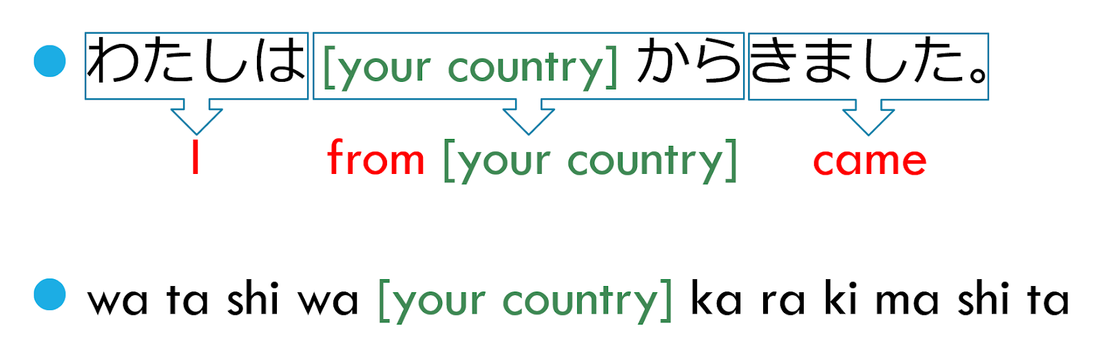 How To Introduce Yourself In Japanese Lingual Ninja Japanese