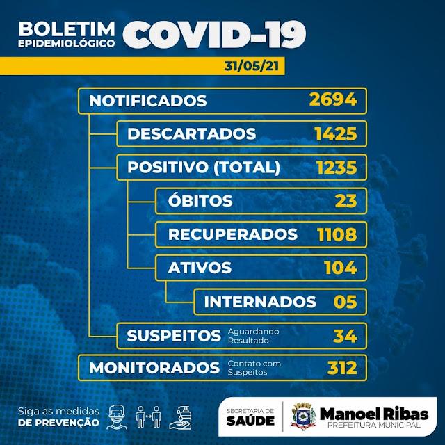 Sobe para 104 o número de pessoas com casos de coronavírus no Município de Manoel Ribas