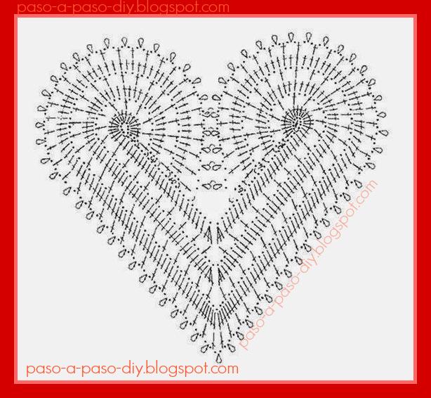 patrón de corazón del vestido