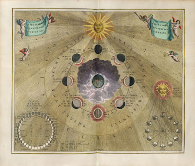 Selenographic diagram of Moon Phases by Andreas Cellarius, 17th century