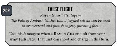 Estratagemas Guardia del Cuervo
