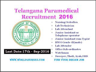 http://www.world4nurses.com/2016/09/telangana-paramedical-vacancy.html