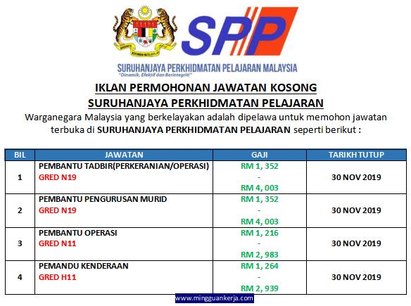 [DIBUKA] Permohonan Jawatan Kosong Kumpulan Pelaksana Taraf SPM / PT3 di Suruhanjaya Perkhidmatan Pelajaran November 2019