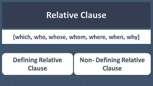 NEB Grade XI Compulsory English Note | Language Development | Unit- 11 Relative Clause
