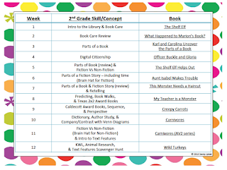2nd Grade Lesson Plans