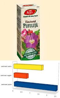 prospect tinctura pufulita cu flori mici efecte adverse si intrebuintari