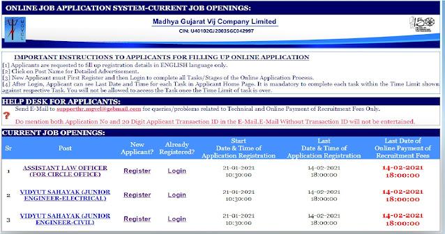 MGVCL Vidyut Sahayak Recruitment 2021