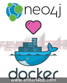 Neo4j Docker