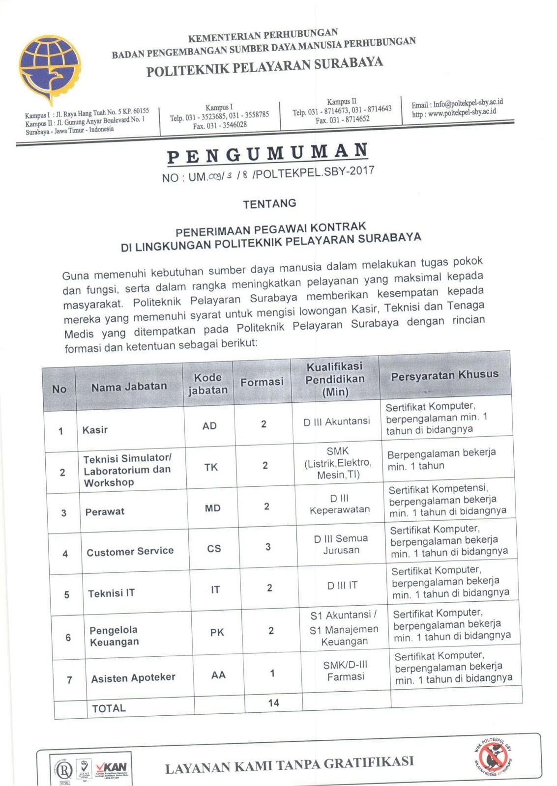 Lowongan Kerja   Kementerian Perhubungan [Politeknik Pelayaran Surabaya] Tingkat SMA SMK   Agustus 2018