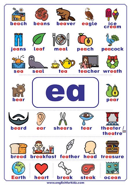 ea words - printable vowel teams poster - English phonics