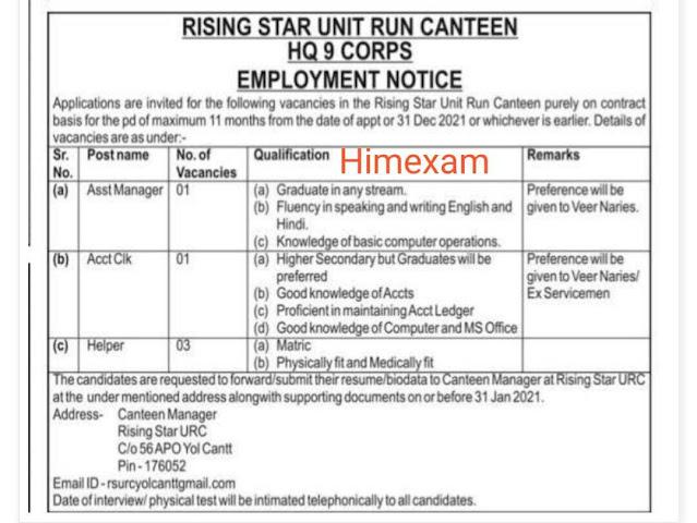 Rising Star Unit Run Canteen Yol Cantt Recruitment 2021-05 Asstt Manager,Acct Clk,Helper Posts