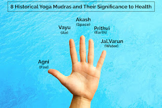 https://www.yogadeyy.com/2020/01/what-is-hastmudra-yoga