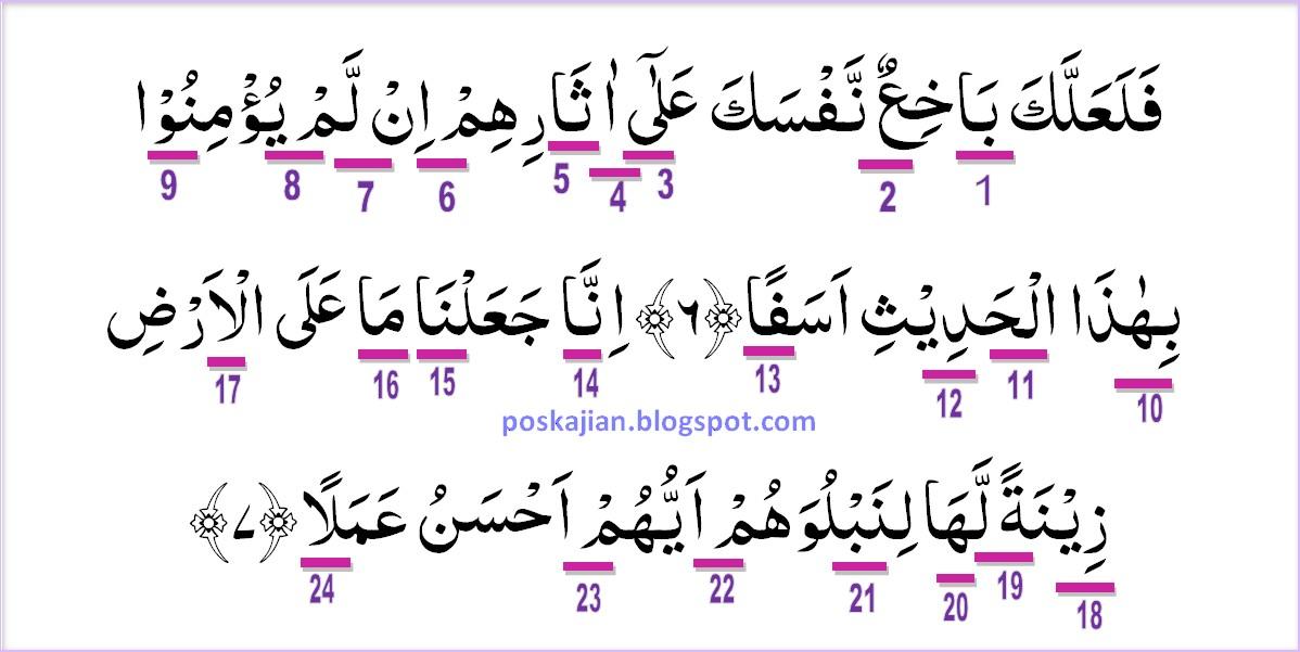 Hukum Tajwid Al Quran Surat Al Kahfi Ayat 6 7 Lengkap Dengan