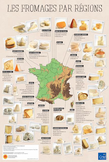 Sery we Francji - słownictwo 5 - Francuski przy kawie