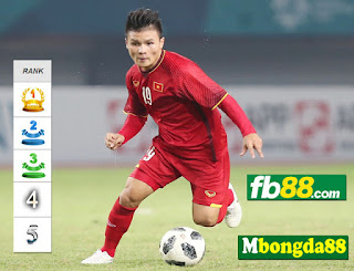 Mbongda88.com Nhà Cái FB88 - Link Đăng Ký FB88 Asia, FB88VN   Bongda88   Bong88