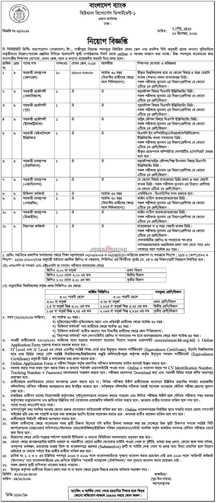Recent Bangladesh Bank Job Circular 2020