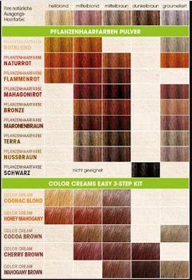 Henna-Hair-Dye-Colors-Chart